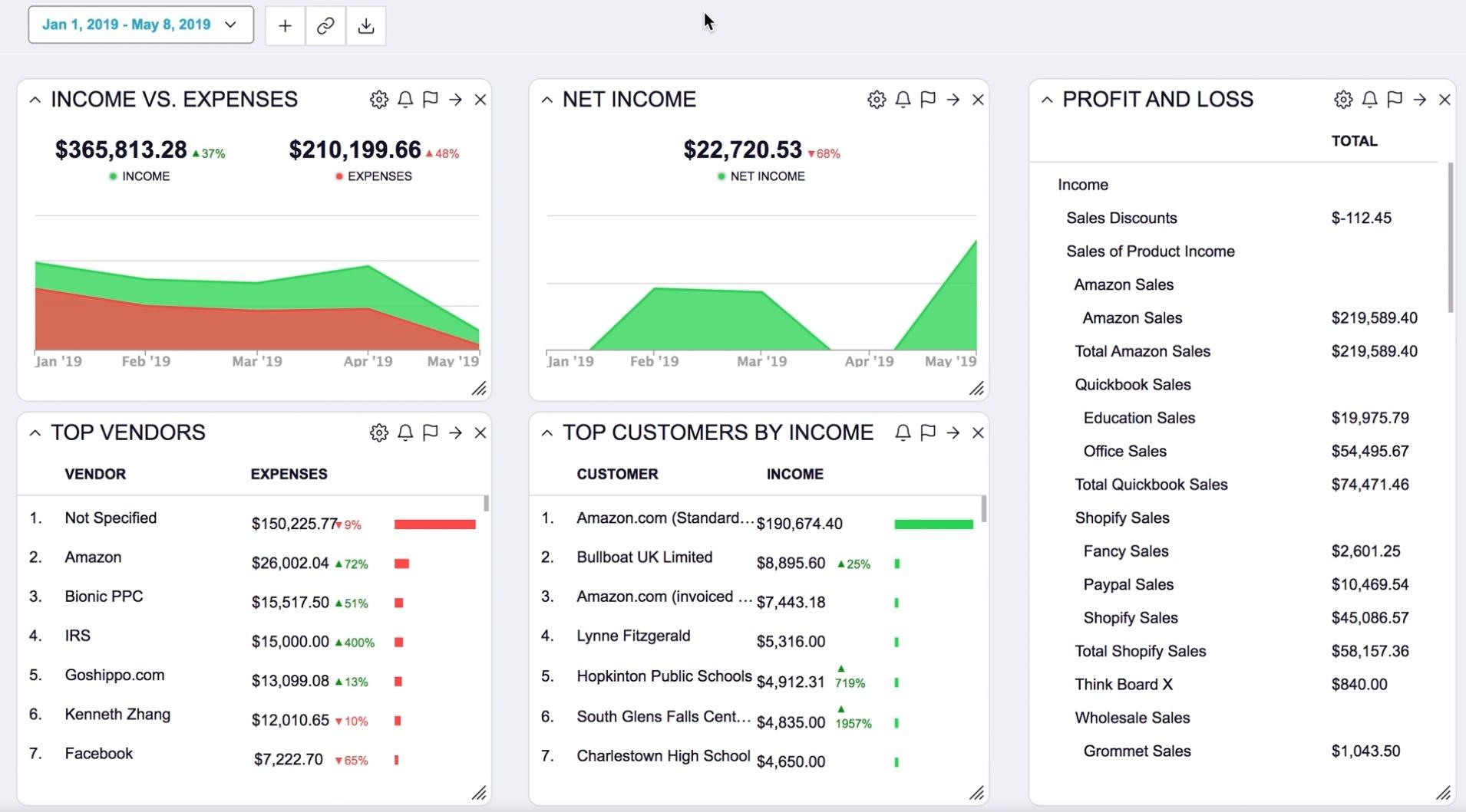 botkeeper Software - Dashboard