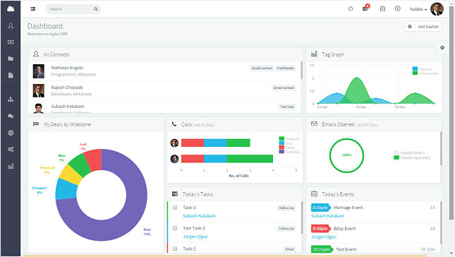 Agile CRM's drag&drop dashboard