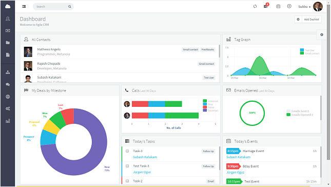 Agile CRM screenshot: Agile CRM's drag&drop dashboard