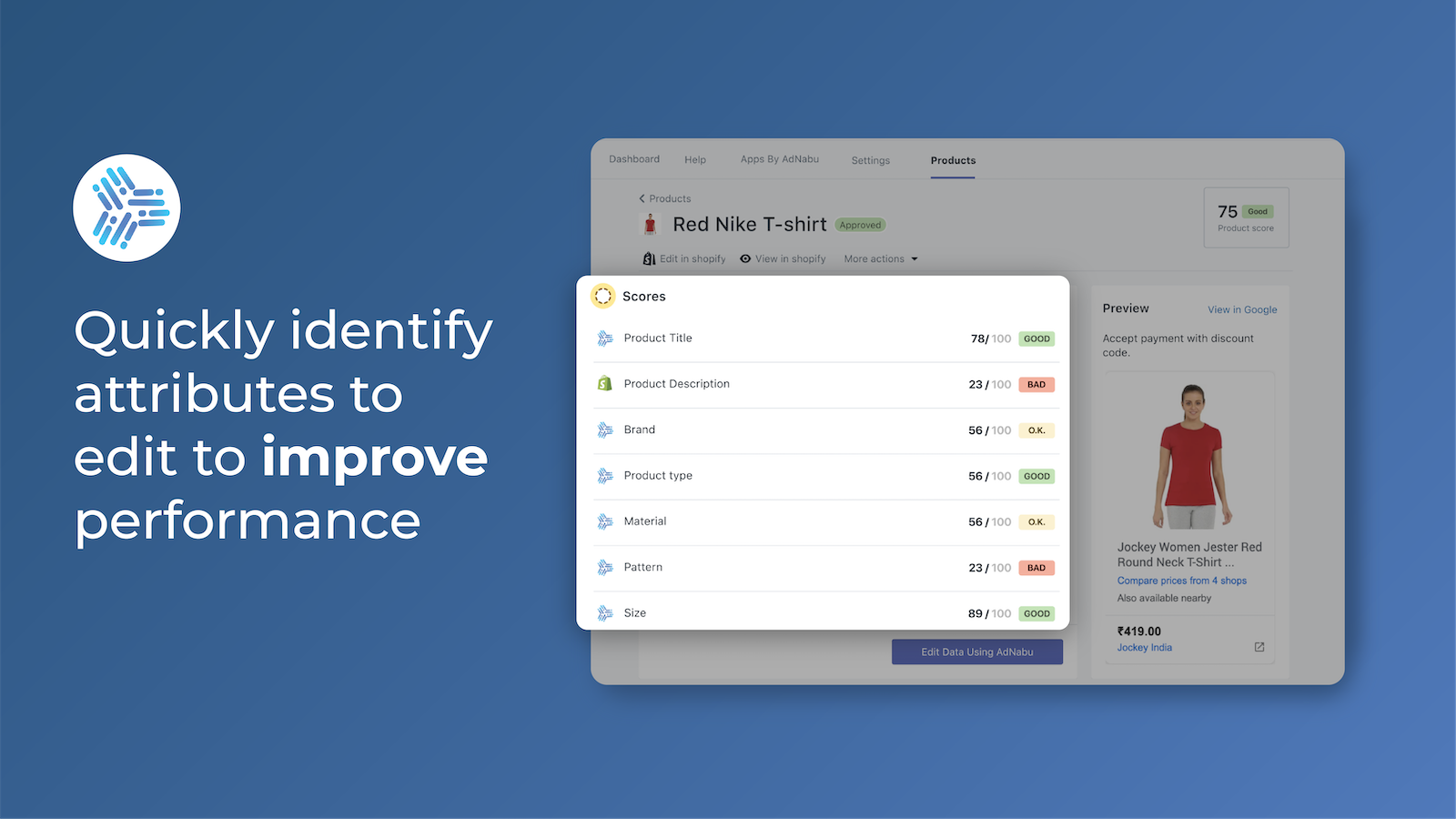 AdNabu for Google Shopping Software - Quickly identify & Improve performance