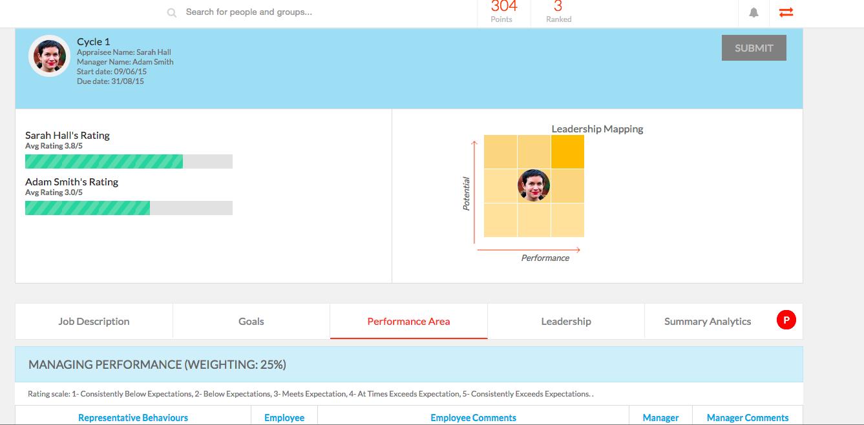 Engagedly performance management