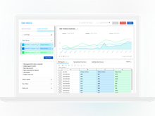 Grow Software - Editable metrics and overview visualizations are readily available