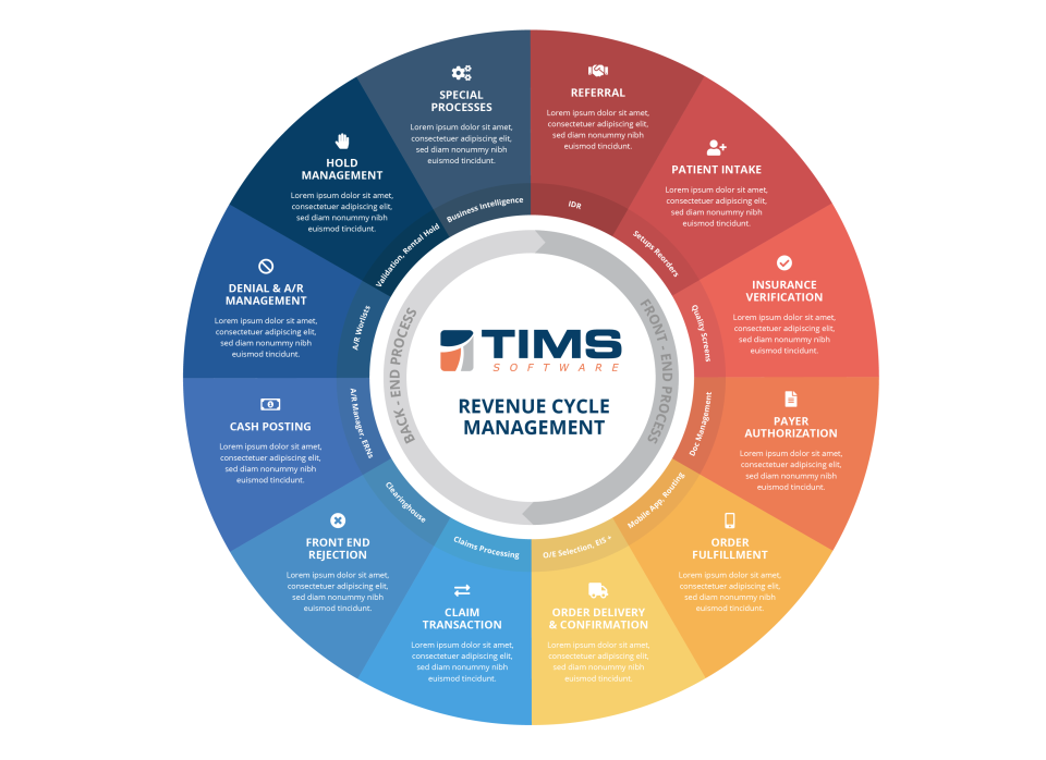 TIMS Medical Software - 1