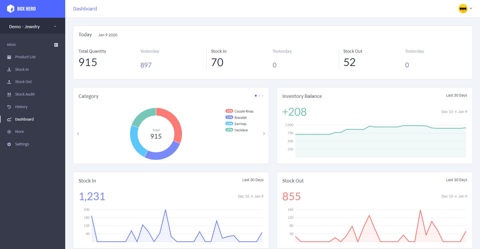 BoxHero inventory analytics screenshot
