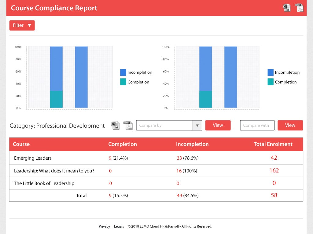 ELMO Software Software - Course compliance