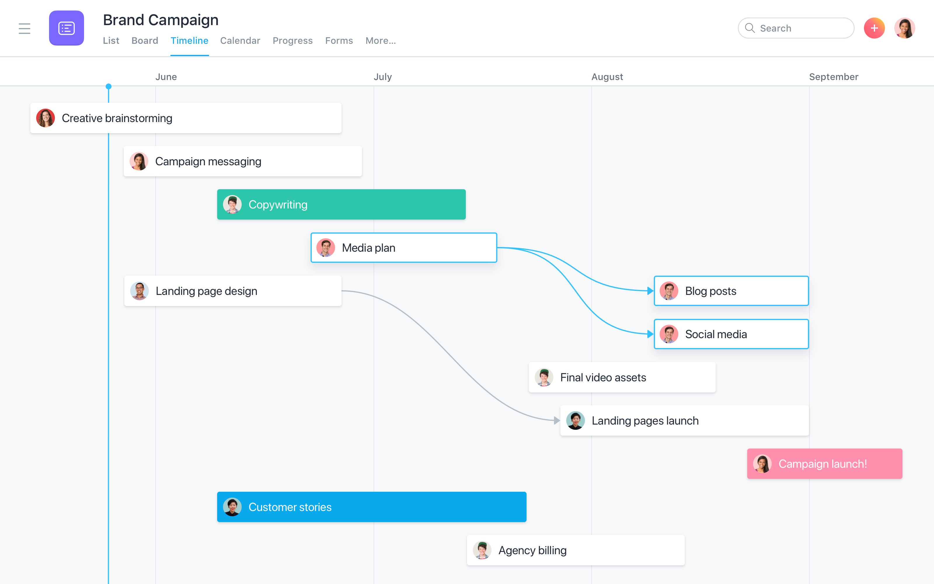 Timeline shows you how each piece of your project fits together so you can start projects on the right foot and hit your deadlines.