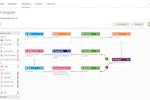 Captura de tela do dotdigital Engagement Cloud: