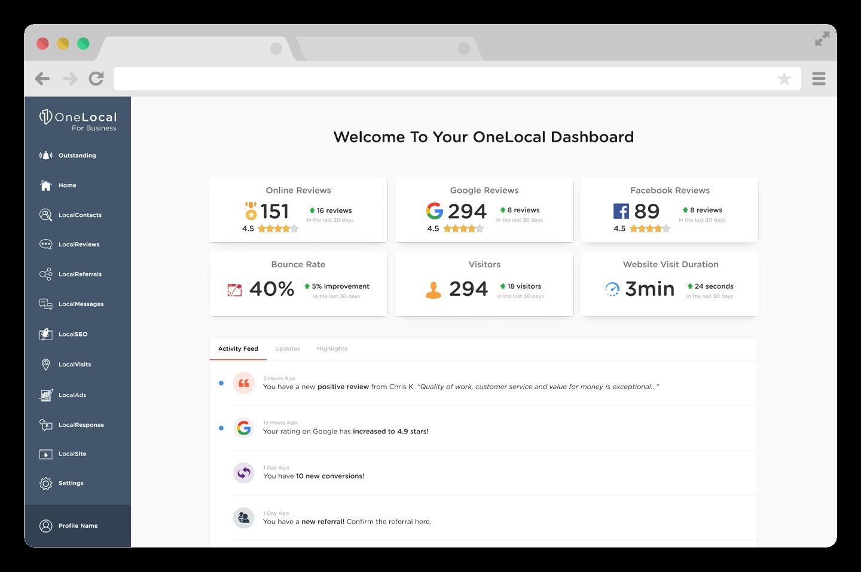 LocalVisits dashboard