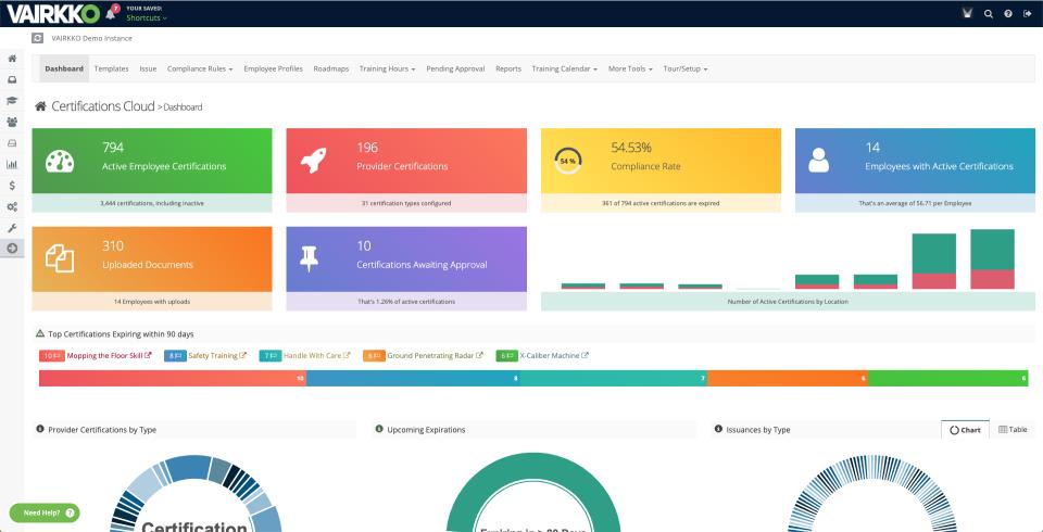 VAIRKKO Suite Software - Powerful Dashboards