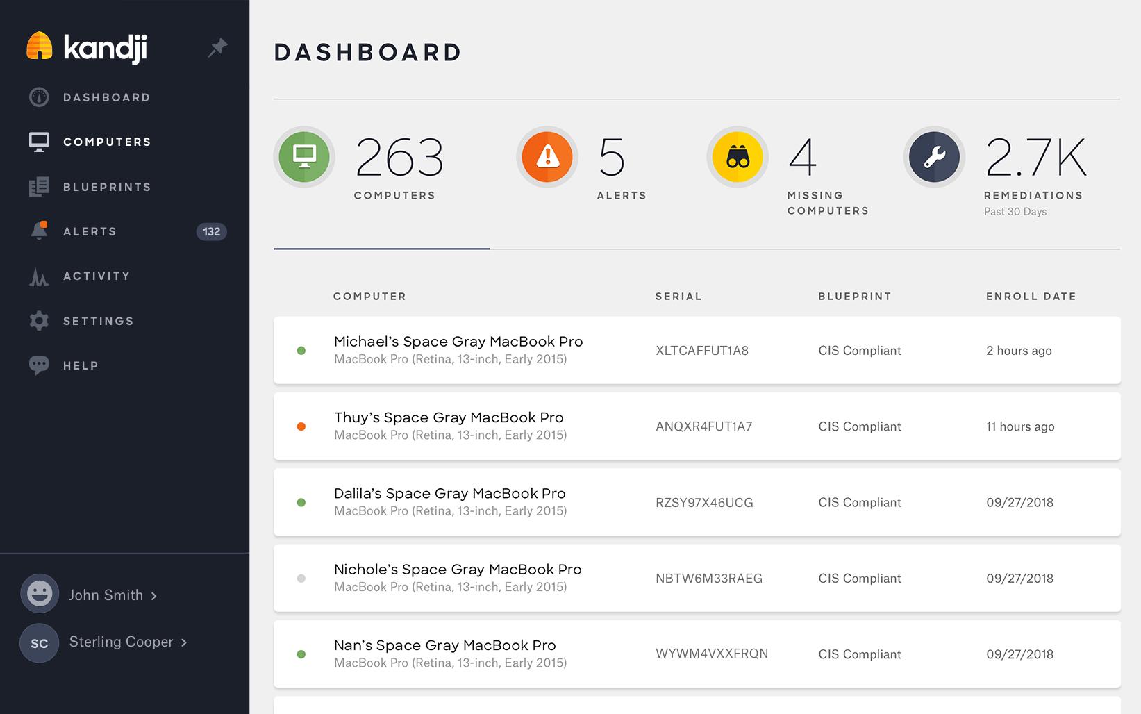 Kandji Software - Dashboard