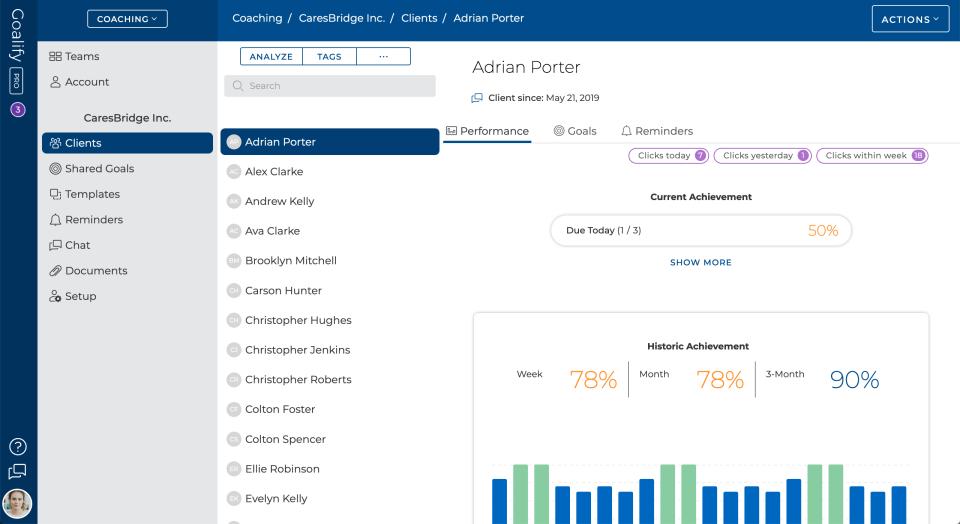 Goalify Professional Software - Beautiful Dashboard