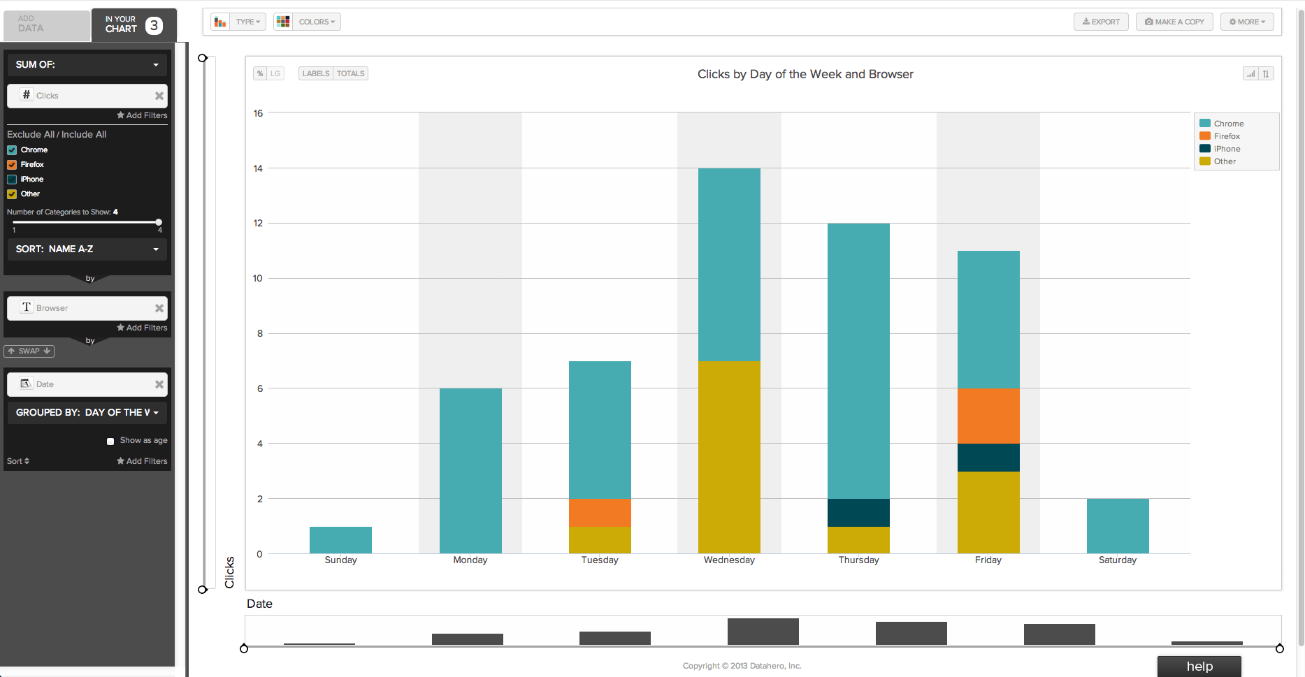 Users can also choose to include or exclude certain data from their charts