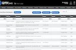 Captura de pantalla de QT9 QMS: CAPA Management in Real-Time