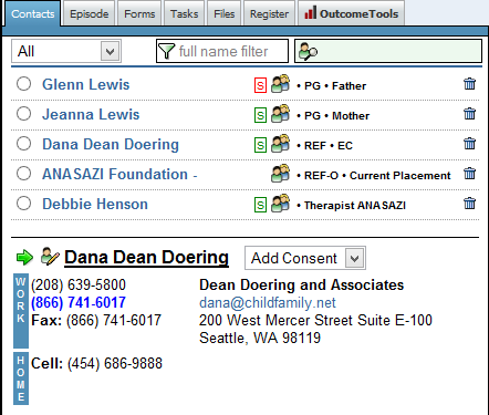 Related contacts