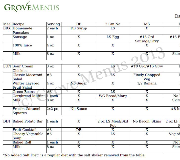 View weekly ingredient intake summary with Grove Menus spreadsheet feature