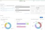 UKG Pro screenshot: UltiPro Business Intelligence