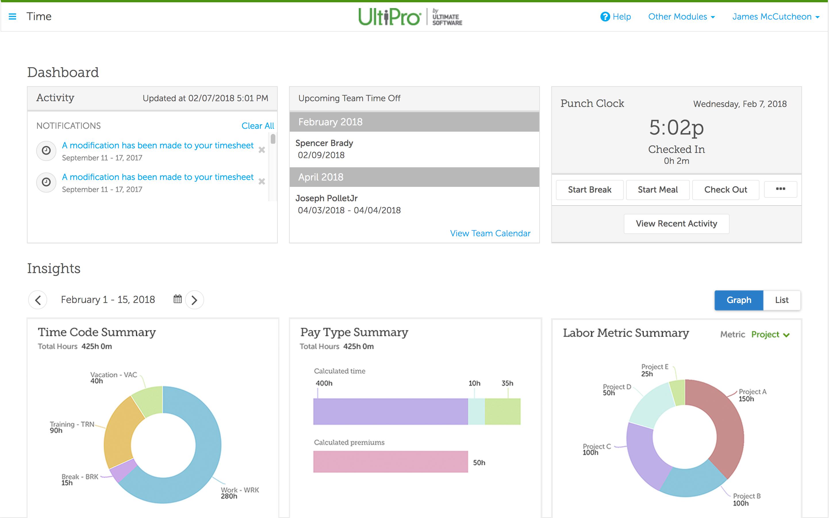 UltiPro Business Intelligence