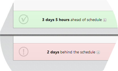 SprintGround creates color-coded notifications to keep users updated on their project's progress
