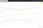 Targetprocess Software - Productivity at Portfolio level