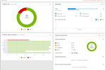 Rapid Recovery screenshot: Quickly identify and resolve issues with the customizable dashboard