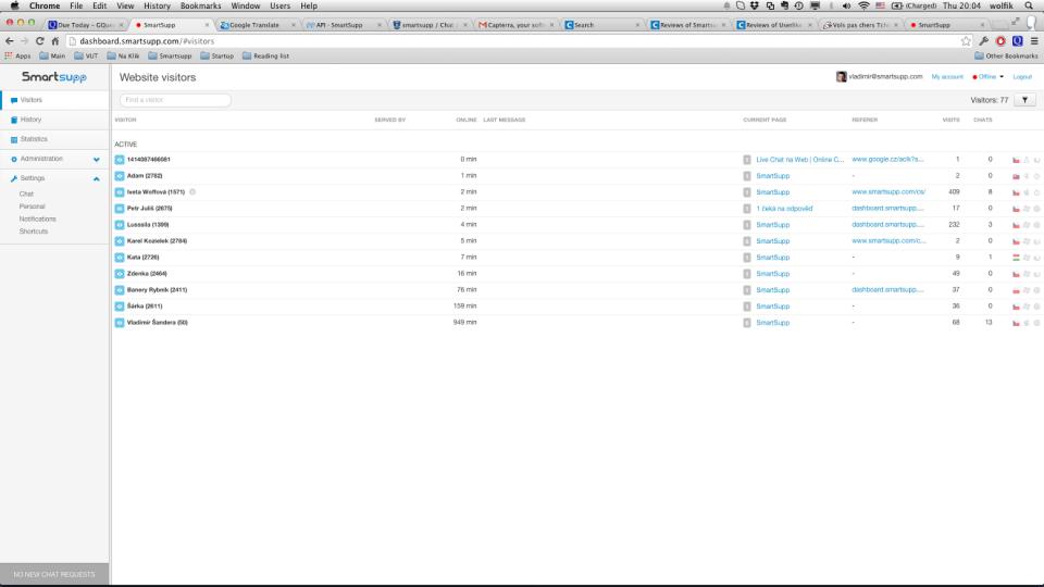 Smartsupp visitors screenshot