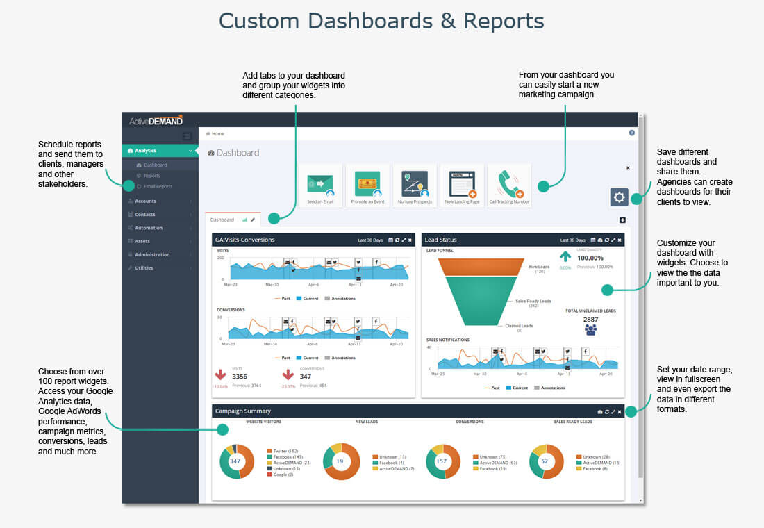 Custom Dashboards and Reports