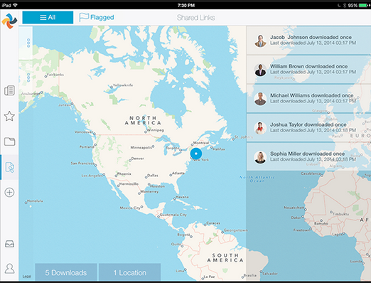 Syncplicity notifications