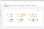 Capture d'écran pour SmartKarrot : SmartKarrot analytics dashboard