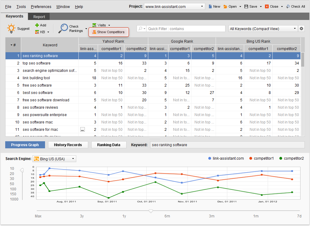 SEO PowerSuite Software - 1