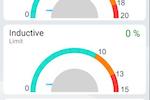 inavitas screenshot: Inavitas performance tracking