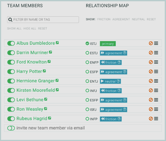 Team results are cross-mapped to visualize relationships