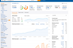 Ahrefs screenshot: Analyze backlinks and keywords of any website to find opportunities for your organic traffic growth