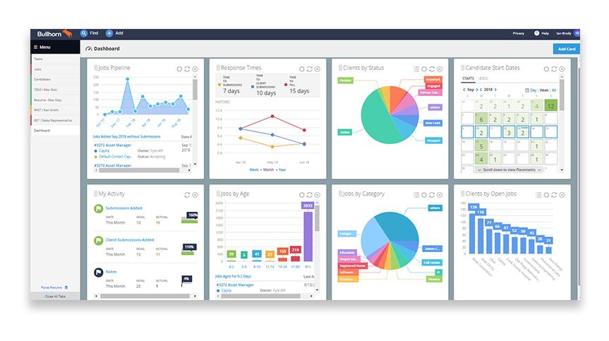 Bullhorn ATS & CRM Software - 2
