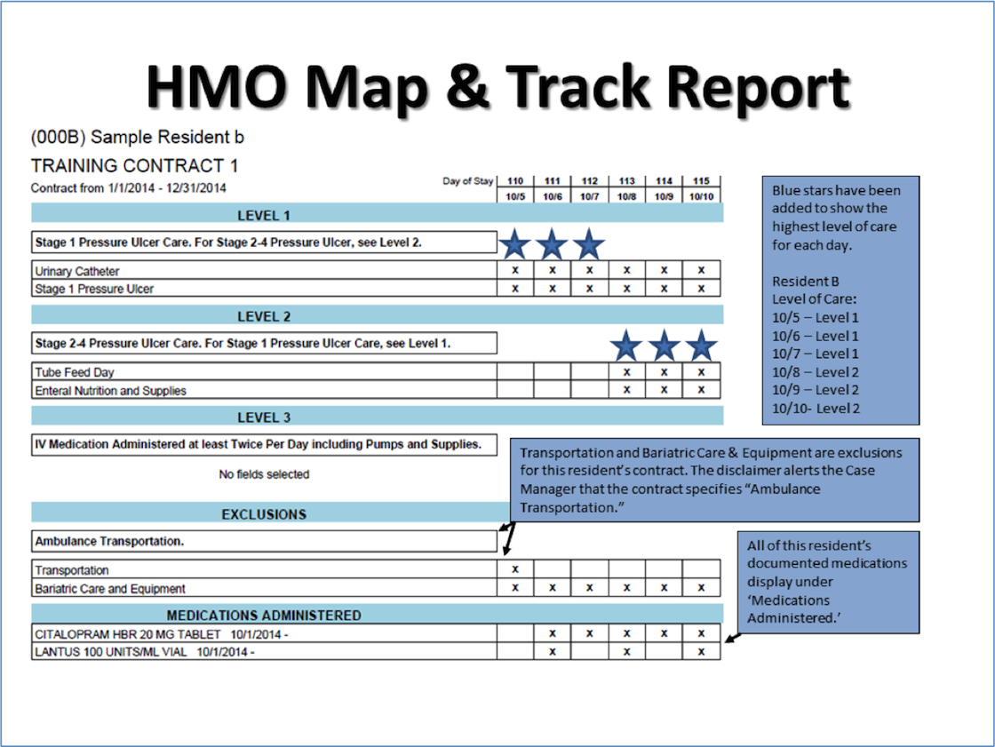 HMO report