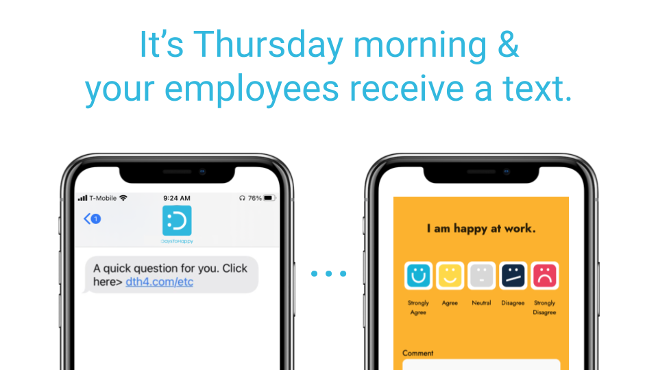 DaysToHappy employee experience tracking