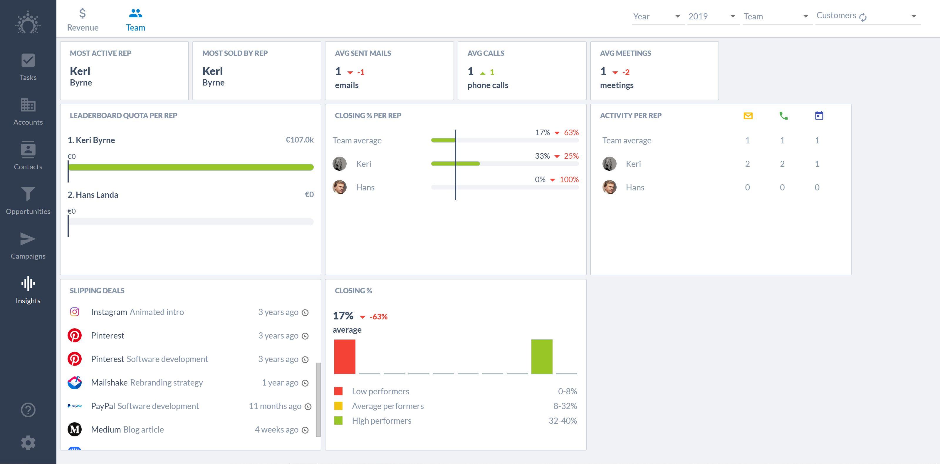 Salesflare Software - 5