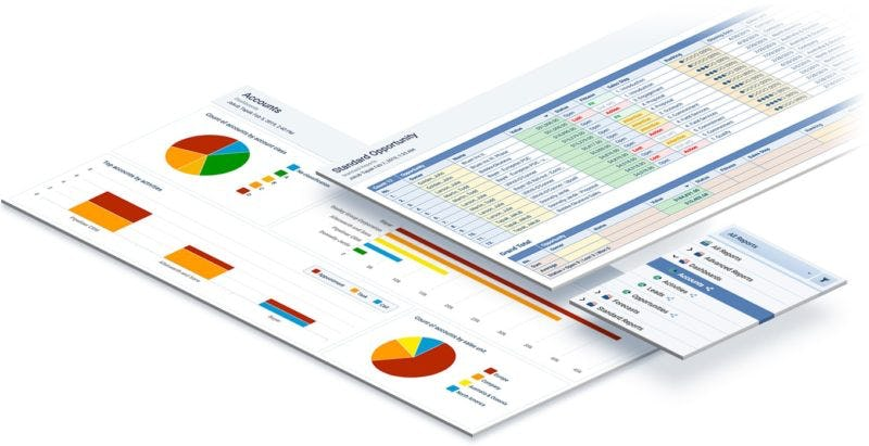 Pipeliner CRM Software - Reporting
