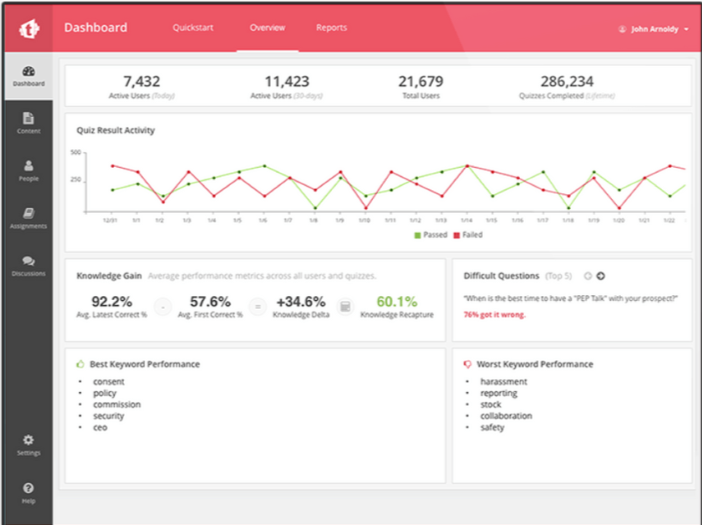 Trivie dashboard screenshot