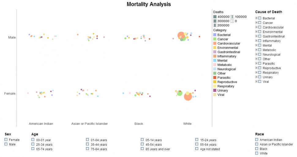 Style Intelligence Software - Healthcare analytics