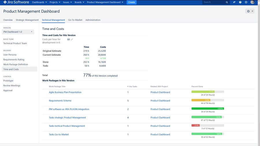 Product Management Dashboard for JIRA Software - Technical Product Management: get requirements automatically and strategically prioritized with the Requirements Backlog Prioritizer™