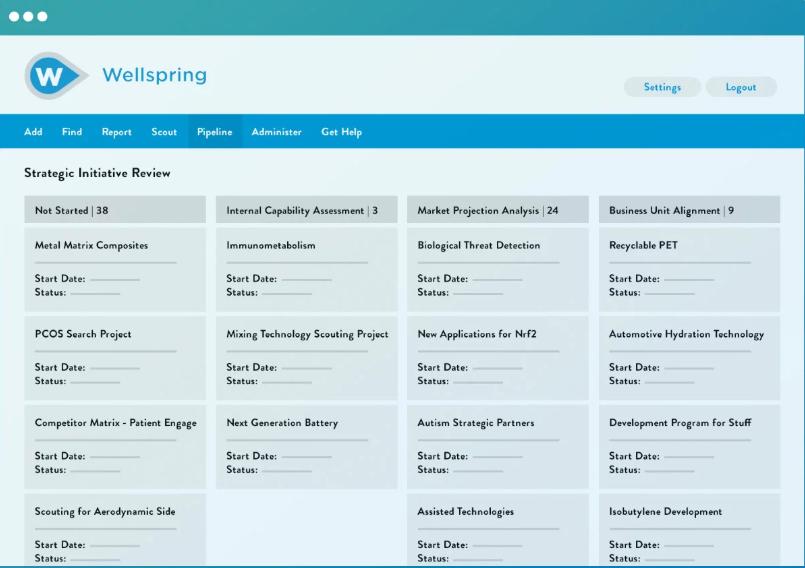 Wellspring Innovation Management screenshot: Wellspring Innovation Management pipeline view
