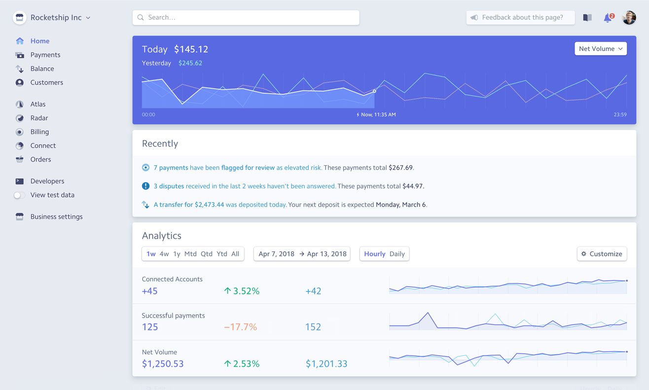 Reporting and insights via the dashboard