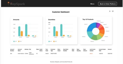 RepSpark customer dashboard