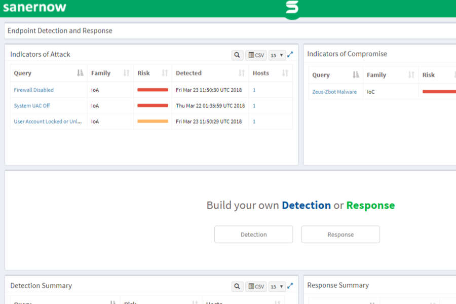 SanerNow endpoint detection and response (EDR)