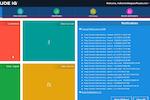 Capture d'écran pour Sherpa Altitude IG : Sherpa Altitude IG dashboard