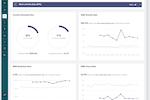 ProfitWell screenshot: Product Engagement