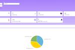 Ziplyne Screenshot: Ziplyne analytics dashboard