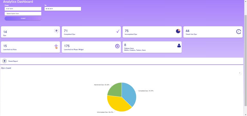Ziplyne analytics dashboard