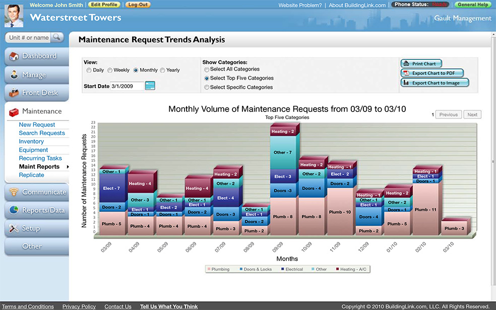 BuildingLink Software - Maintenance reports