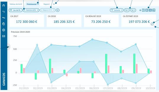 Ganacos Software - Ganacos analytics